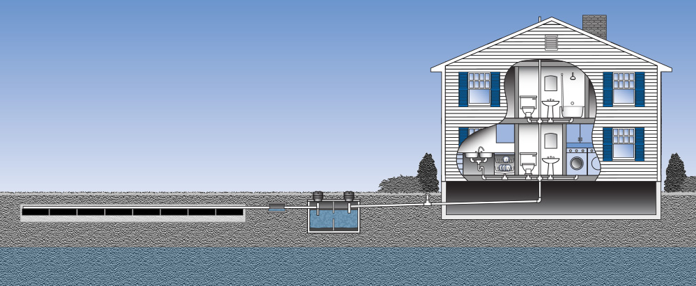 Wastewater Management Wastewater Treatment Systems